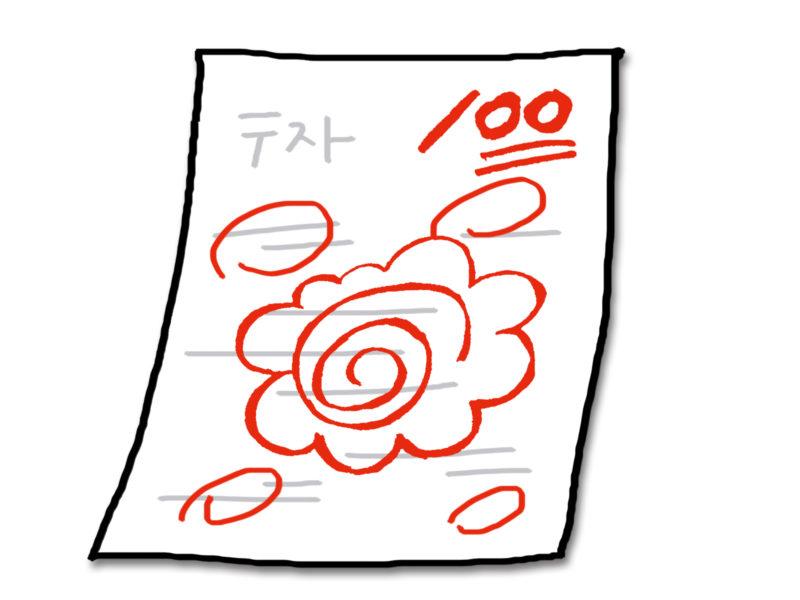 100点の答案