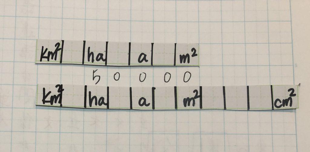 面積の単位換算ものさし