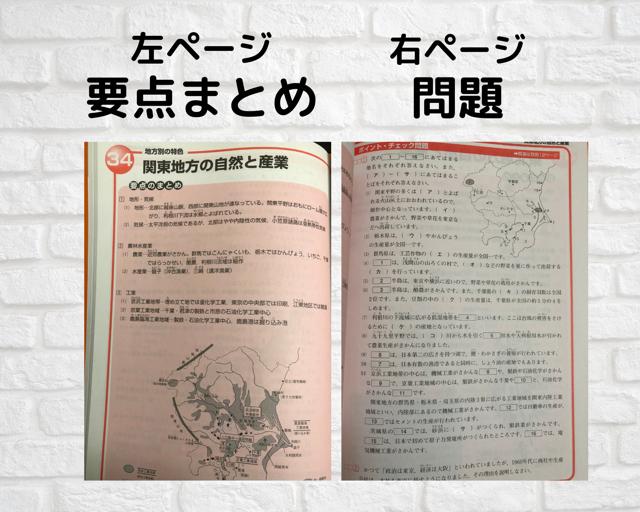 メモチェの見開きページ